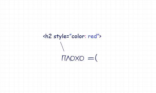«Стилизация» строчных элементов в HTML