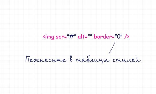 Добавление или удаление границ в HTML