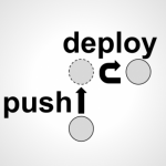 push to deploy